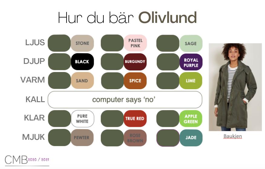 Hur du bär årets färger - olivlund